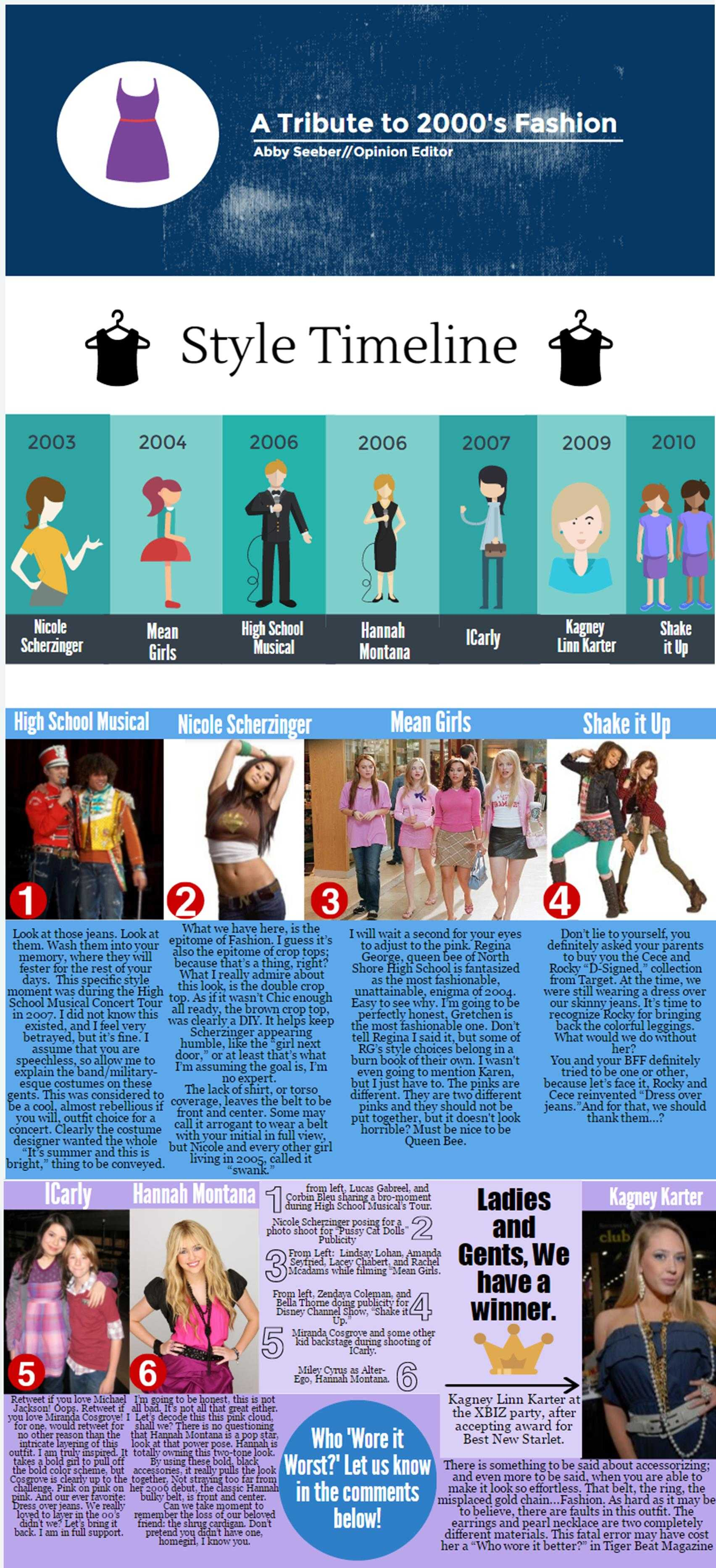 infographicclothes