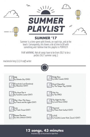 Summer 2017 playlist