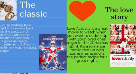 Best Christmas break movies
