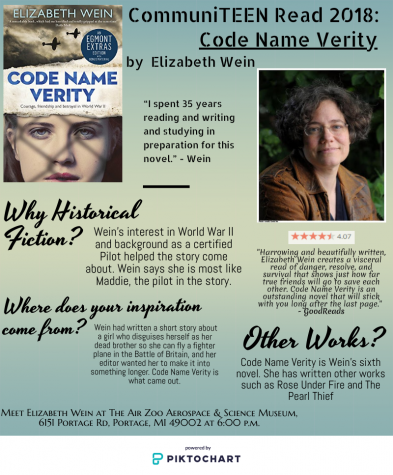 Code Name Verity author Elizabeth Wein to visit today