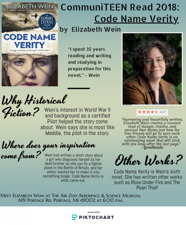 Code+Name+Verity+author+Elizabeth+Wein+to+visit+today