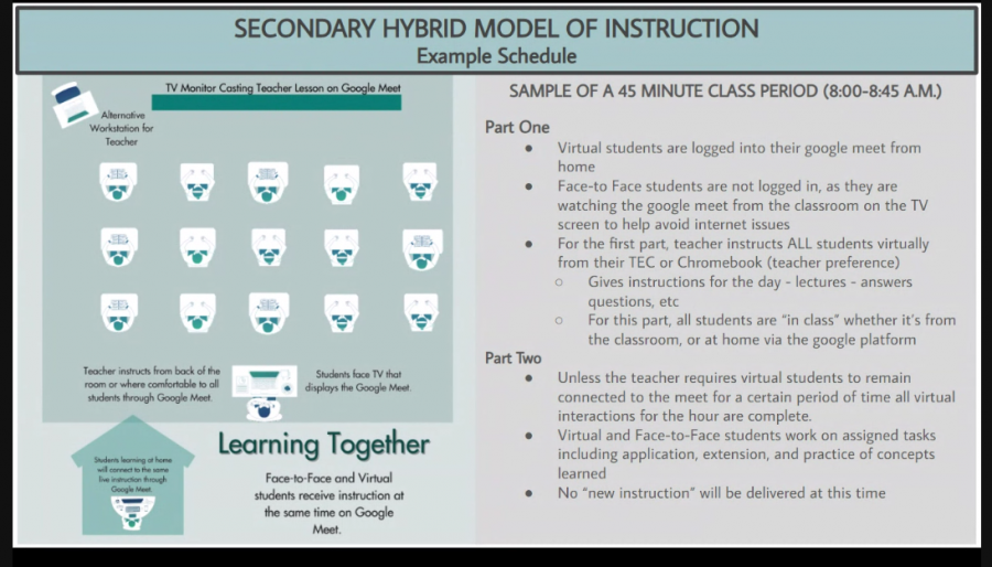 One of the hybrid implementation documents that was shared with principals and teachers, but not Board members, in advance of the meeting.