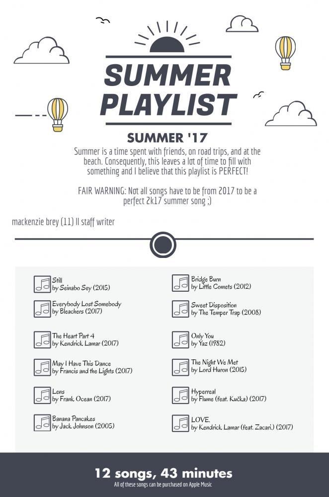 Summer+2017+playlist
