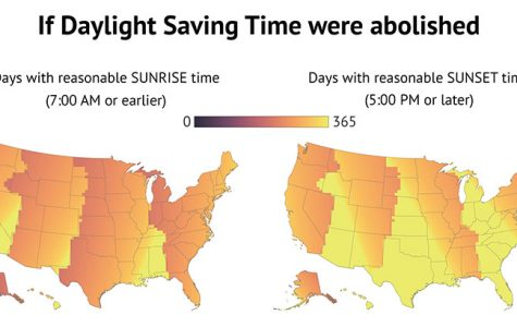 The disadvantages of continuing the concept of Daylights Saving Time